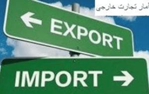 شمارش معکوس برای بازگشایی کامل مرزها/ با بازگشایی مرزهای صادراتی، قیمت ارز با کاهش نسبی مواجه می شود