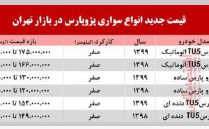 (جدیدترین قیمت پژو پارس در بازار بعد از قرعه کشی ایران خودرو