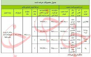 قیمت خودرو های ثبت نامی 12 خرداد 99