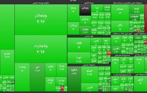 (وضعیت بورس امروز 18 خرداد ، عبور شاخص کل از مرز 1 میلیون و 102 هزار واحد