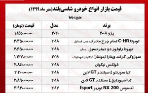 (قیمت جدید انوع شاسی بلند در بازار سه شنبه ۸ مهر