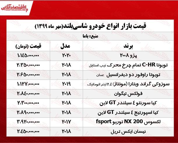 قیمت جدید انوع شاسی بلند _ بازار سه شنبه ۸ مهر _ پژو ۲۰۰۸