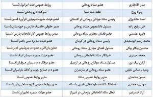 اعضای ستاد روحانی که در وزارت کار و شستا پست گرفته اند !