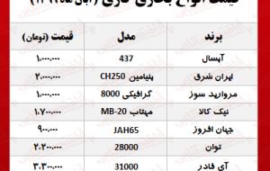 (قیمت انواع بخاری گازی در بازار چند؟