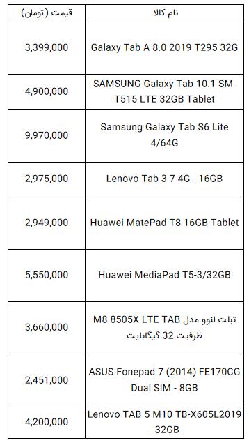 قیمت انواع لپ تاپ و تبلت در بازار
