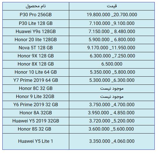 قیمت گوشی موبایل هوآوی _ بازار سه شنبه ۶ آبان