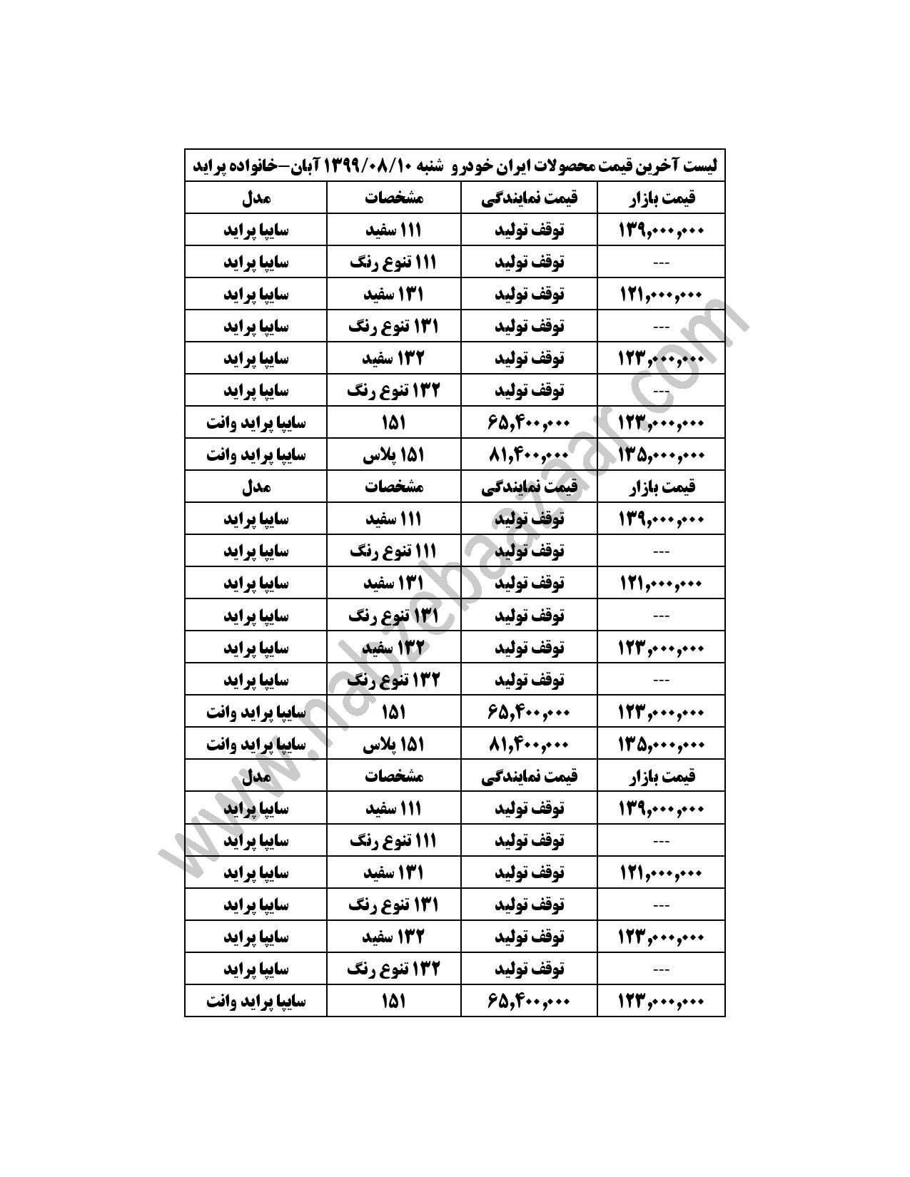 لیست آخرین قیمت تمامی محصولات ایران خودرو پراید در شنبه 1399/08/10