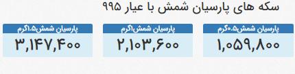 سکه پارسیان امروز 24 مهر 99