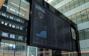 نقشه بازار بورس امروز 21 مهر 99