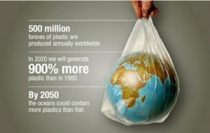 (مصوبه مجلس آلمان: ممنوعیت استفاده از کیسههای پلاستیکی
