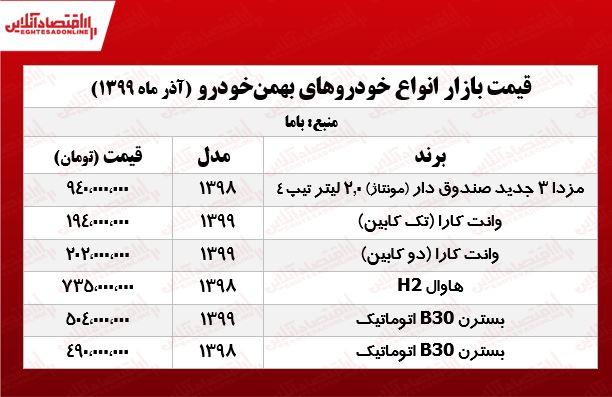در جدول زیر قیمت روز انواع نیسان آبی در بازار آزاد را مشاهده میکنید. همچنین قیمت جدید محصولات گروه بهمن را گرد آورده ایم.