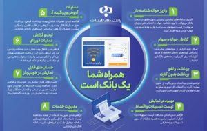 (توسعه خدمات بانکداری اینترنتی بانک رفاه کارگران در یک نگاه+ اینفوگرافی