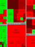 پیش بینی بازار بورس فردا  ۱۰ دی ماه  ۹۹ چگونه خواهد بود؟