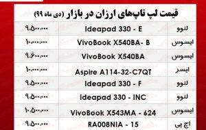 (ارزانترین لپ تاپ های موجود در بازار