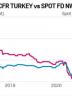 فشار قیمت ها در بازار  پی وی سی به بالاترین سطح در چندسال اخیر رسیده است